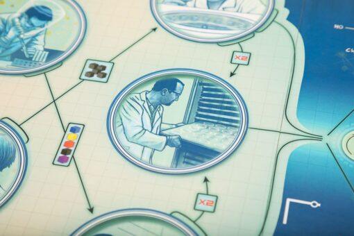 Pandemic en el laboratorio